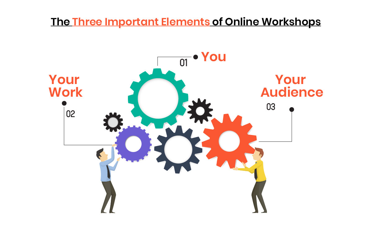 how to create an online workshop